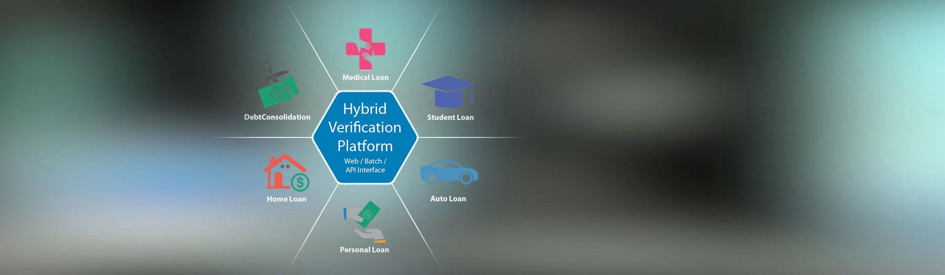 hybrid-slide